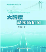 Wind-resistance of Long-span Suspension Bridges